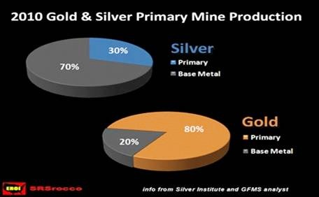 4-silver-mine-production